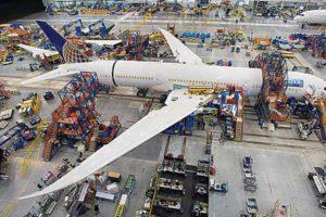 Aeronautic Industries